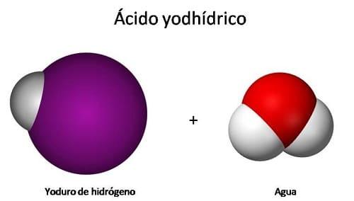 Ácido yodhídrico