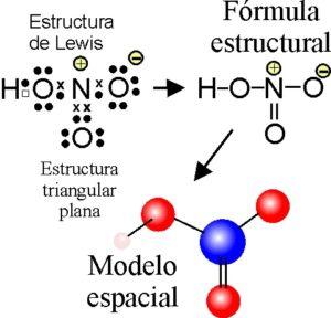 ácidos de Lewis teoría