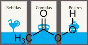 propiedades del ácido peracético